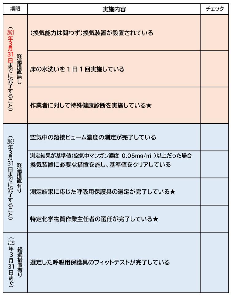 checklisttt